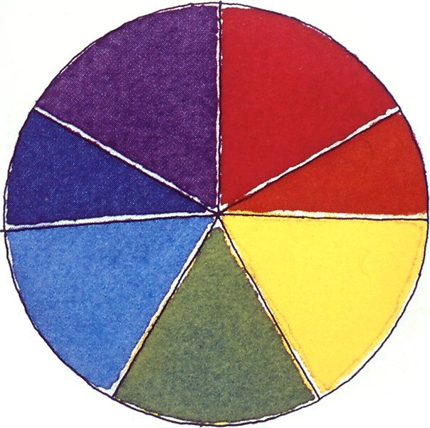 LYS05_Newton_colour_circle